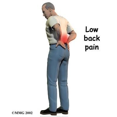 تمرينات رياضيه للظهر وعلاج اوجاعه Low_back_pain_intro01